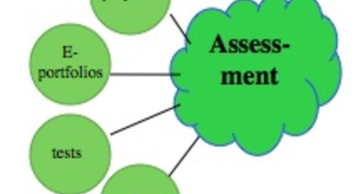 Adapting student assessment to the needs of a digital age