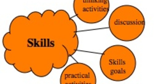 Developing intellectual and practical skills in a digital age