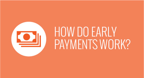 How Do Early Payments Work?