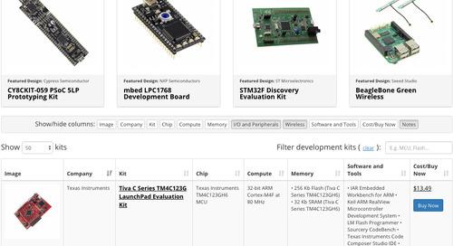Development Kit Comparison Reboot