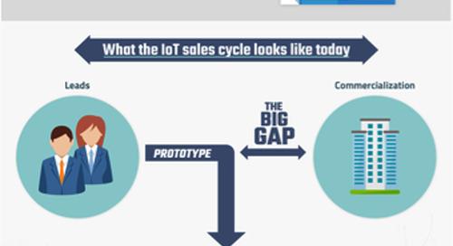 Bridging the gap in IoT