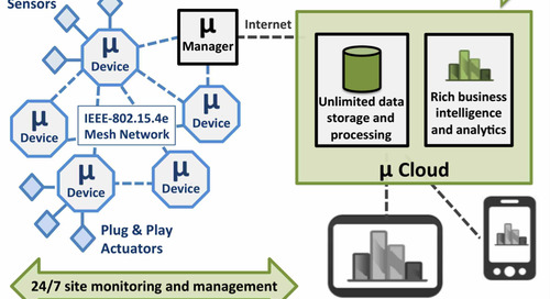 electronica: Linear Technology's plug-and-play and IoT retrofit capabilities in action