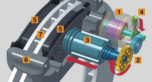 Using an integrated system to simplify testing of electronic parking brake control systems