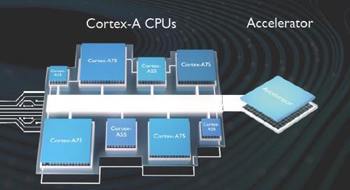 ARM redefines microarchitecture, IP for AI era