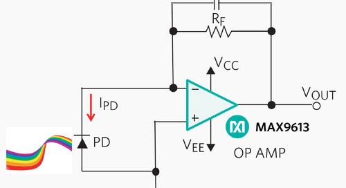 TIA Fundamentals Part 2: Signal Frequency Response