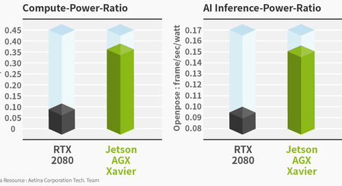 Build the Best Power Efficiency Edge Device with Aetina Xavier Platform