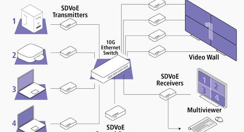Semtech Announces Release of BlueRiver AV Processor Chipset Series
