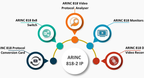 iWave Unveils ARINC818 Digital Video Recorder (DVR)