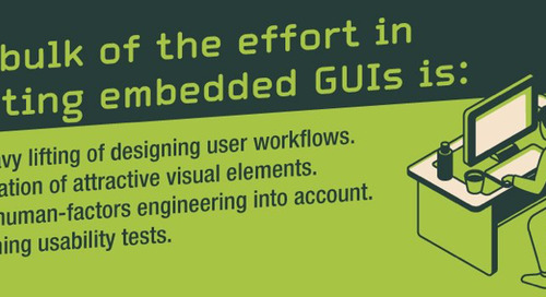 Extending the Life of Your Embedded GUI