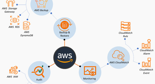 Architecting HIPAA in the Cloud Using AWS