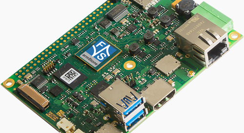High-Performance Multimedia Single Board Computer with NXP i.MX 8M CPU from F&S Elektronik