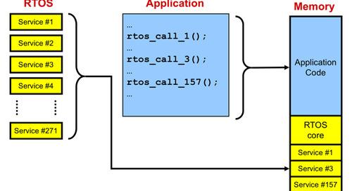 Encouraging Embedded Code Reuse