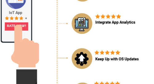 4 Proven Strategies to Improve IoT App Ratings and Reviews for Enterprises