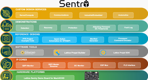 Lattice Releases Sentry Solutions Stack and Lattice SupplyGuard
