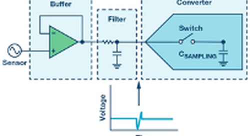 Maximize the Performance of Your Sigma-Delta ADC Driver