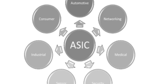 Reduce DFT Footprints in ASIC Design by Addressing Test Time