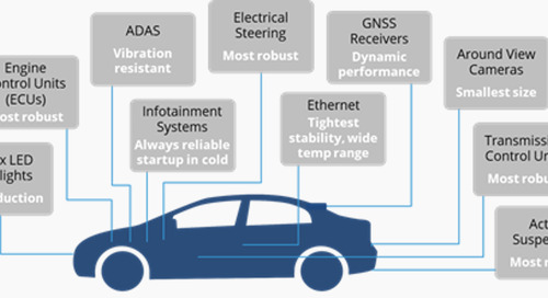 MEMS Timing Enables New Wave of Autonomous Vehicles