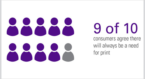 4 out of 5 Small Business Owners Say Print Materials Help Them Stand Out