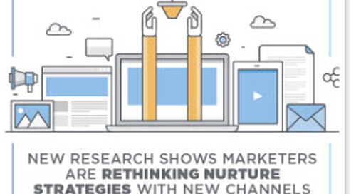 Report: One-Third of Marketers Say Lead Nurturing Has No Impact