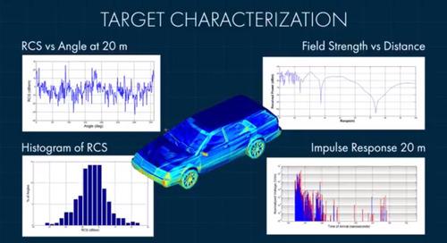 WaveFarer Automotive Radar Simulation Software