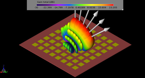 Beamforming for an 8x8 Planar Phased Patch Antenna Array for 5G at 28 GHz