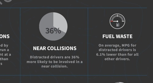 Infographic: The Dangers of Distracted Driving