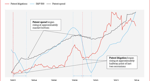 How Crisis Sparks Innovation: Intellectual Property In Distressed Markets