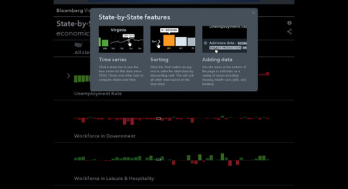 Visualizing the Economic Health of the Nation, One State at a Time