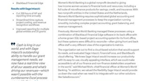 Women's World Banking