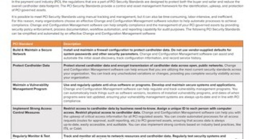 ChangeGear: PCI Compliance Solution Brief