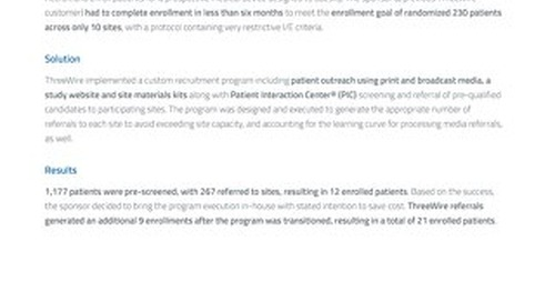 Clinical Trial Advertising for Phase III Hypertension Study