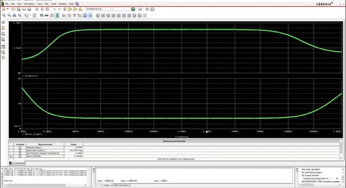 Find Stressed Components and Improve Circuit Reliability