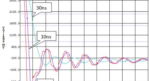 Wie Sie Signalintegritätsprobleme bei Ihren Designs vermeiden