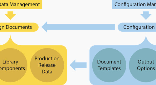Using Configuration Management to Reduce Design Errors and Promote Re-use: Part 1