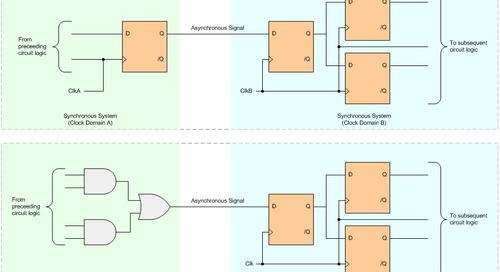 Reducing Metastability in FPGA Designs
