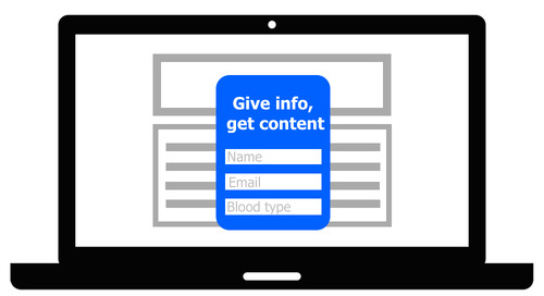The When, What and Why of Gated Content
