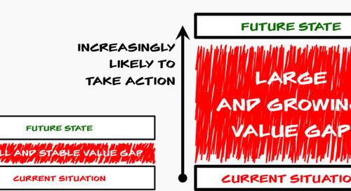 Visualising the Value Gap