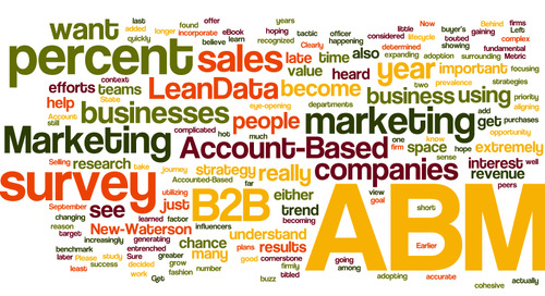 Time for the 2015 LeanData Survey on the State of Account-Based Marketing