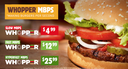 """""""Whopper Neutrality: Burger King's Fast-Food Activism?"""" – Madison Bloom"""