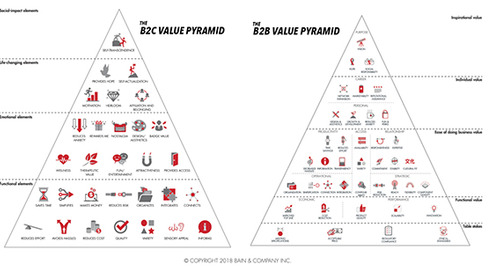 """""""The Elements of Value"""" – An Interview with Jamie Cleghorn"""