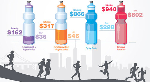 How does your Fundraising Event Measure Up?  [INFOGRAPHIC]