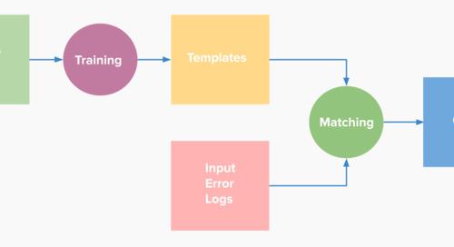 Logan: A Data-Driven Log Analyzer for Easy Navigation of Apache Spark Logs