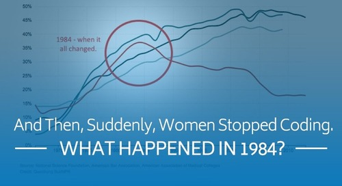 And Then, Suddenly, Women Stopped Coding. What Happened in 1984?