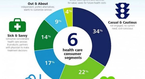 Why Orchestrated Healthcare Data Matters