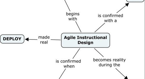 Some (further) thoughts about 'agile' learning design