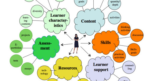 Building an effective learning environment