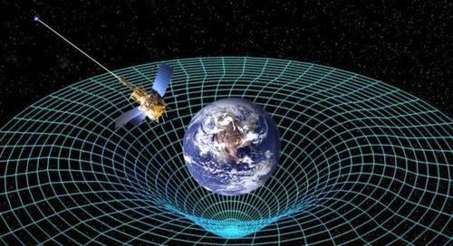 Using time and space in online learning