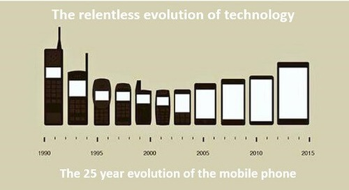 The relentless evolution of technology