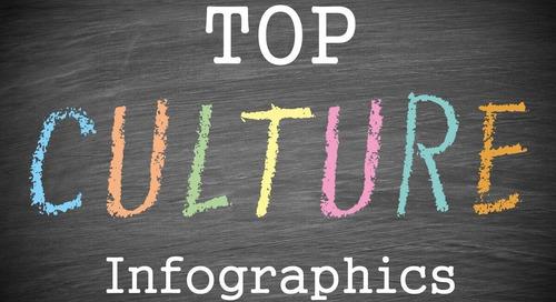 Top 9 corporate culture infographics