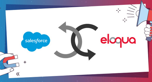 The Eloqua / SFDC Native Integration Ended Early 2021. Now What?